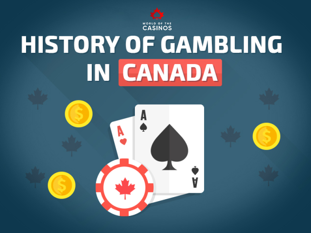 History Of Gambling In The World